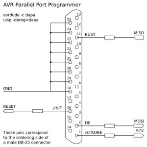 AVR-dapa
