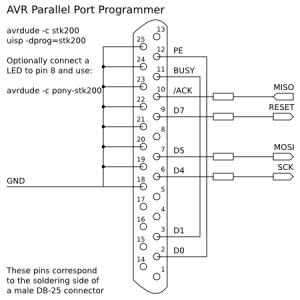 AVR-stk200