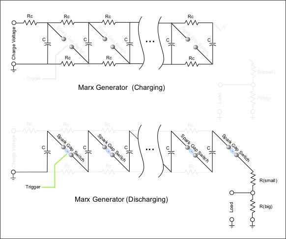 marx generator  u2013 pocketmagic