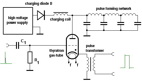 flyback transformer circuit voltage transformer circuit