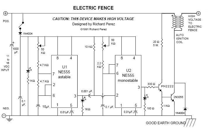 Electric Fence - 20KV pulses for perimeter defense ...