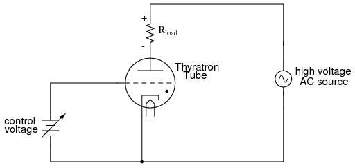 relaxation oscillator using a hydrogen thyratron  u2013 pocketmagic