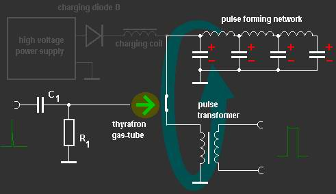 Relaxation oscillator using a Hydrogen Thyratron