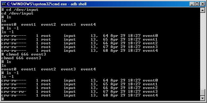 Unix – chmod – File Permissions