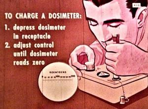 CDV-742 Dosimeter and CDV-750 Dosimeter Charger