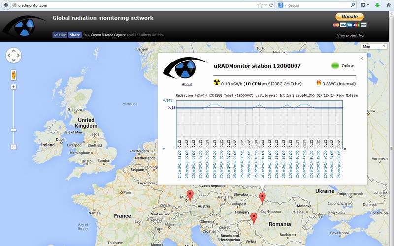 2014_01_25_uradmonitor_portal_update