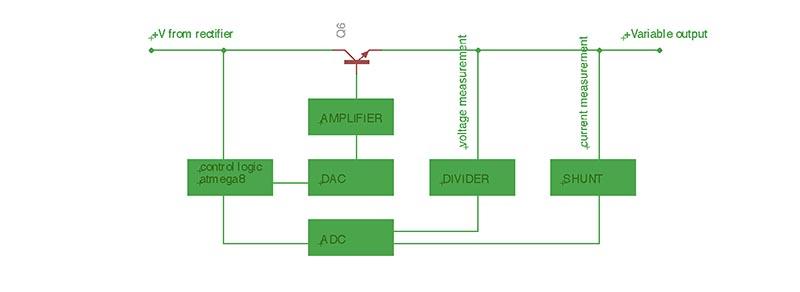 digital_bench_power_supply_diagram