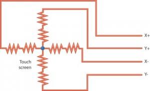 resistive_touchscreen_circuit