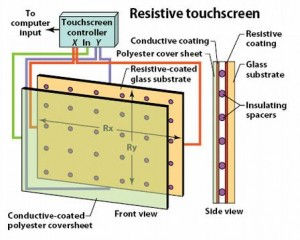 resistive_touchscreen_diagram