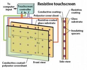 resistive_touchscreen_diagram