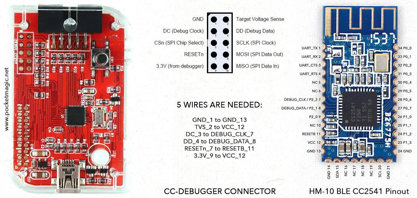 Introduction To Cc2541  U2013 Pocketmagic