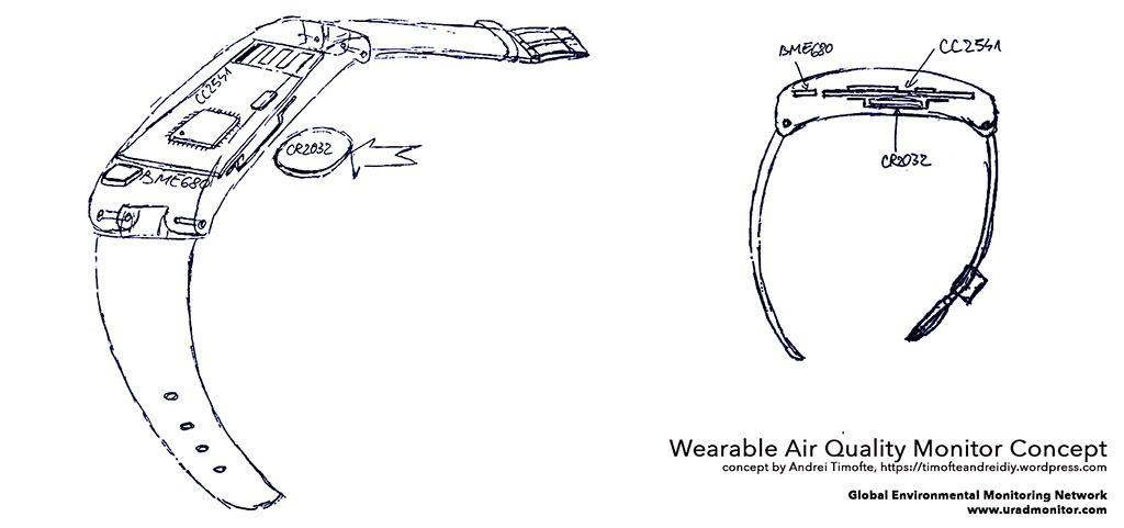 uradmonitor_air_sketch_s